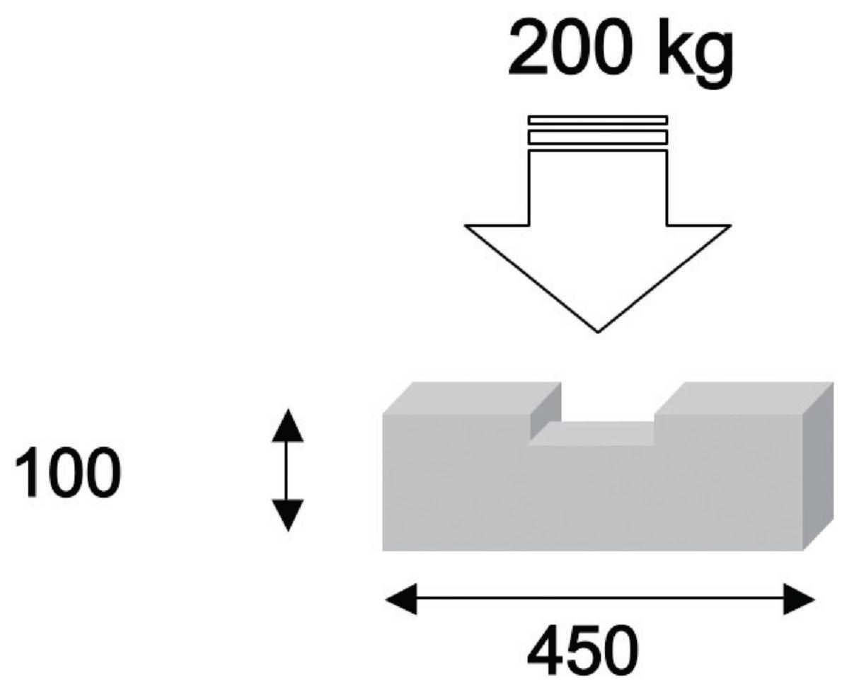 Support sol 450 mm portée 140 kg blanc (la paire) réf. 175ACL0183