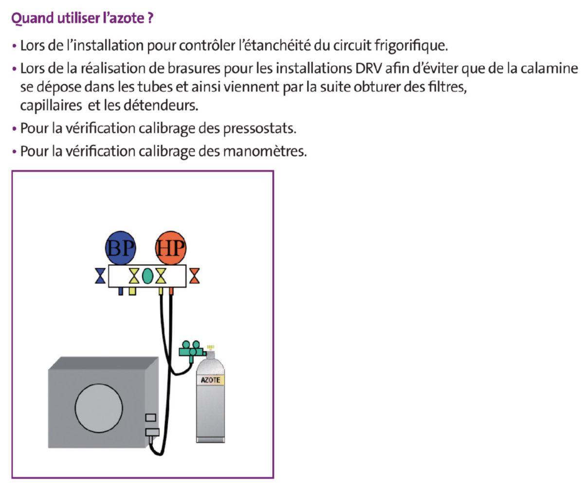 Mallette azote complète pour contrôle des fuites en pression des systèmes K-AZ200-50BN2 13005017005