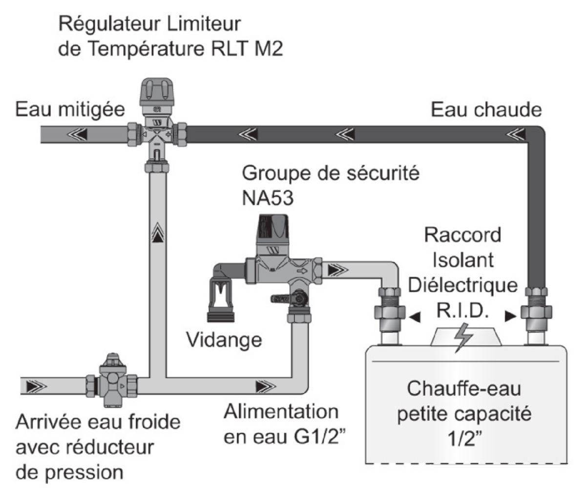 Régulateur limiteur de température RLT MMV 20x27 2297009M2