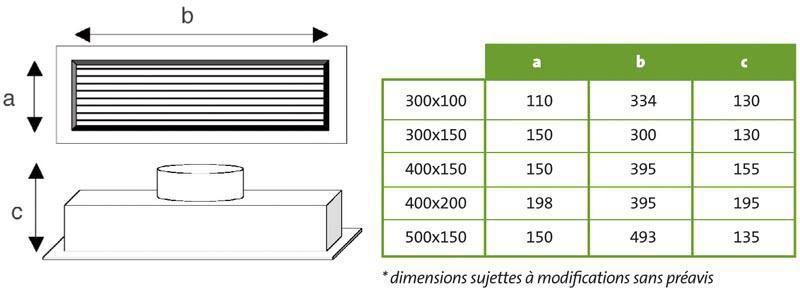 Grille double Déflexion diamètre 400x200 débit mini/maxi (m3/h) 230/1820 AGI103
