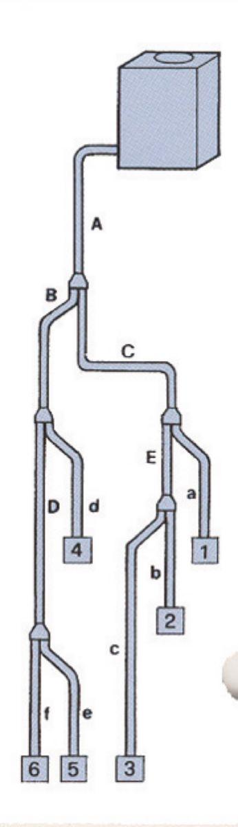 Boîte de dérivation 45UNA (2 éléments) ACU255 réf. DER45UNA