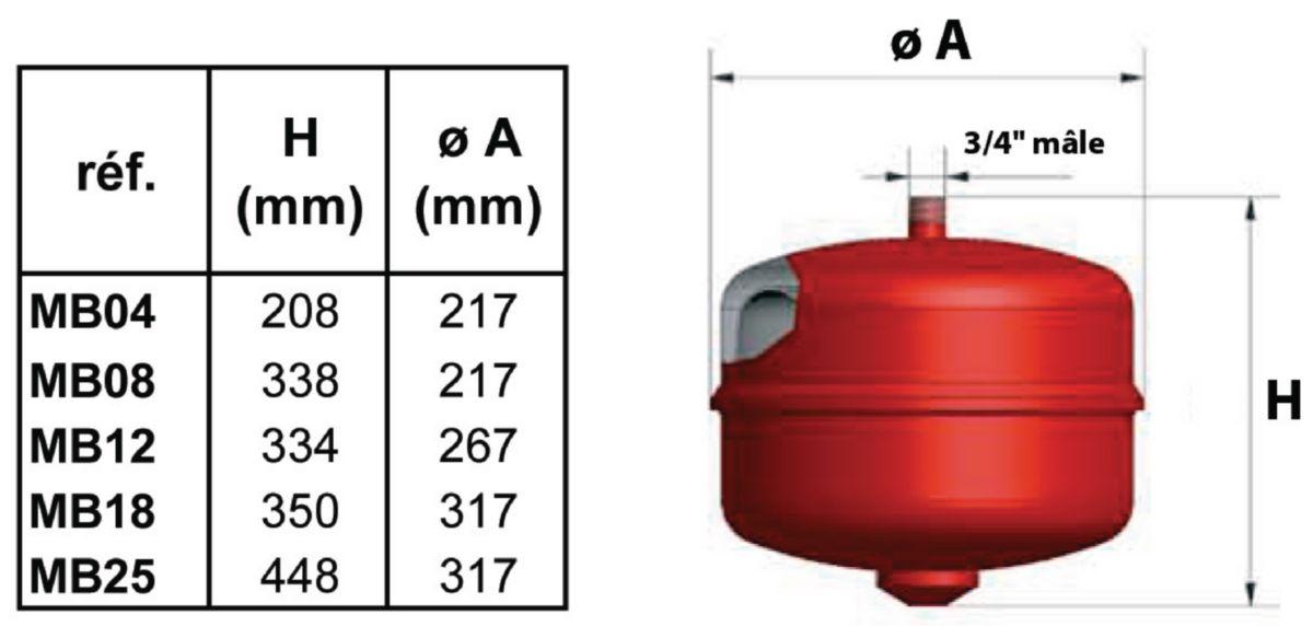 Vase d'expansion à membrane 18 litres tarage 1,5 bars Réf MB18
