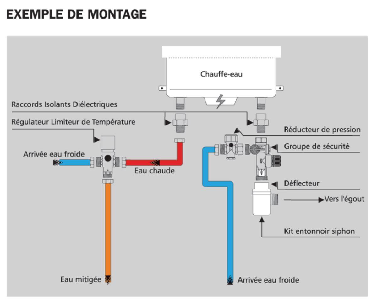Raccord diélectrique MF 20x27 pour chauffe-eau électrique réf 2224332
