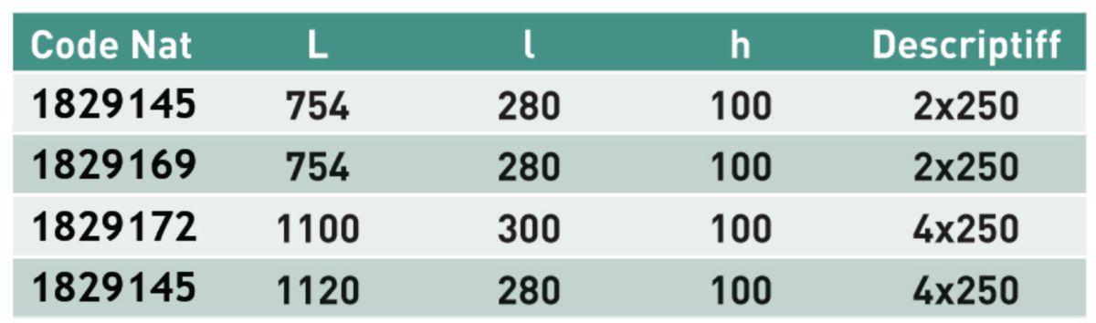 Plénum de reprise pour UB18 et 24 NHC réf. 94901